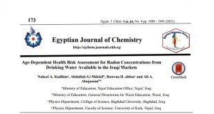 Age-Dependent Health Risk Assessment for Radon Concentrations from Drinking Water Available in the Iraqi Markets
